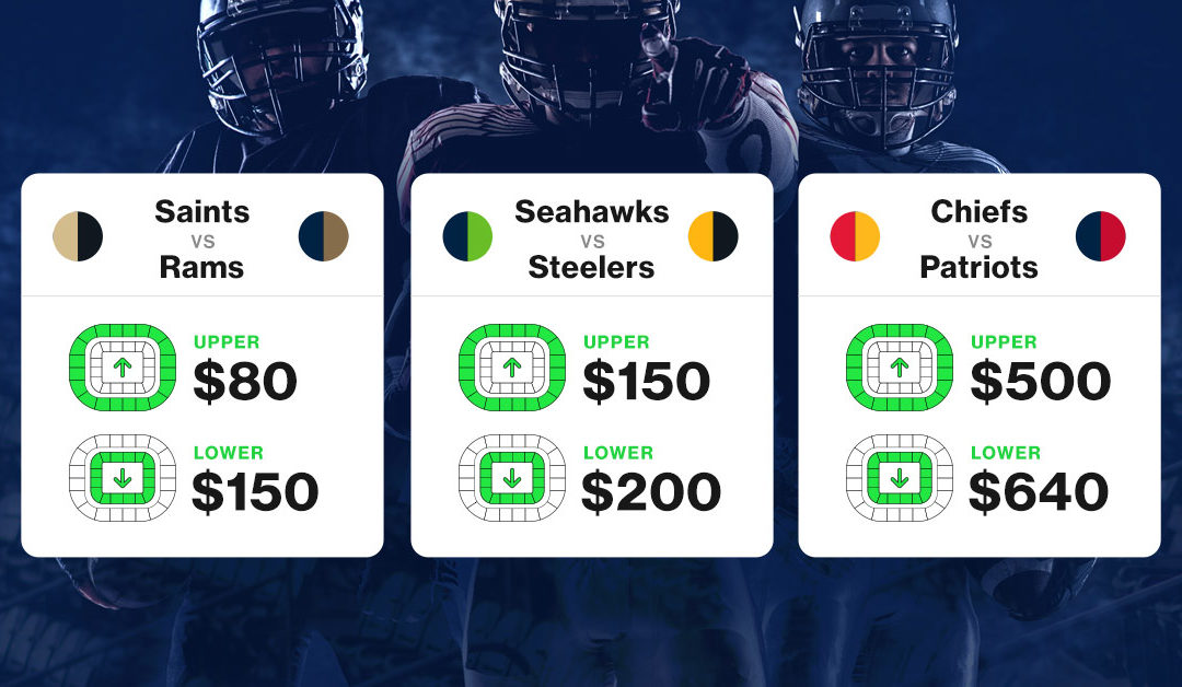 NFL 2019 – What's the Get-In Price?